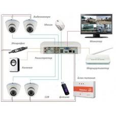 ВИДЕОНАБЛЮДЕНИЕ. Подключение и настройка видеорегистратора на базе ПК 1057174